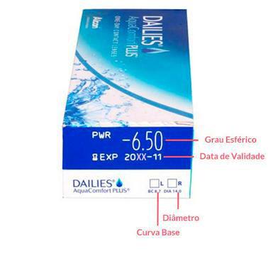 خرید لنز روزانه Dailies Aqua Comfort Plus
